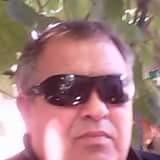 Nyk0609, barbat, 57 ani, Craiova